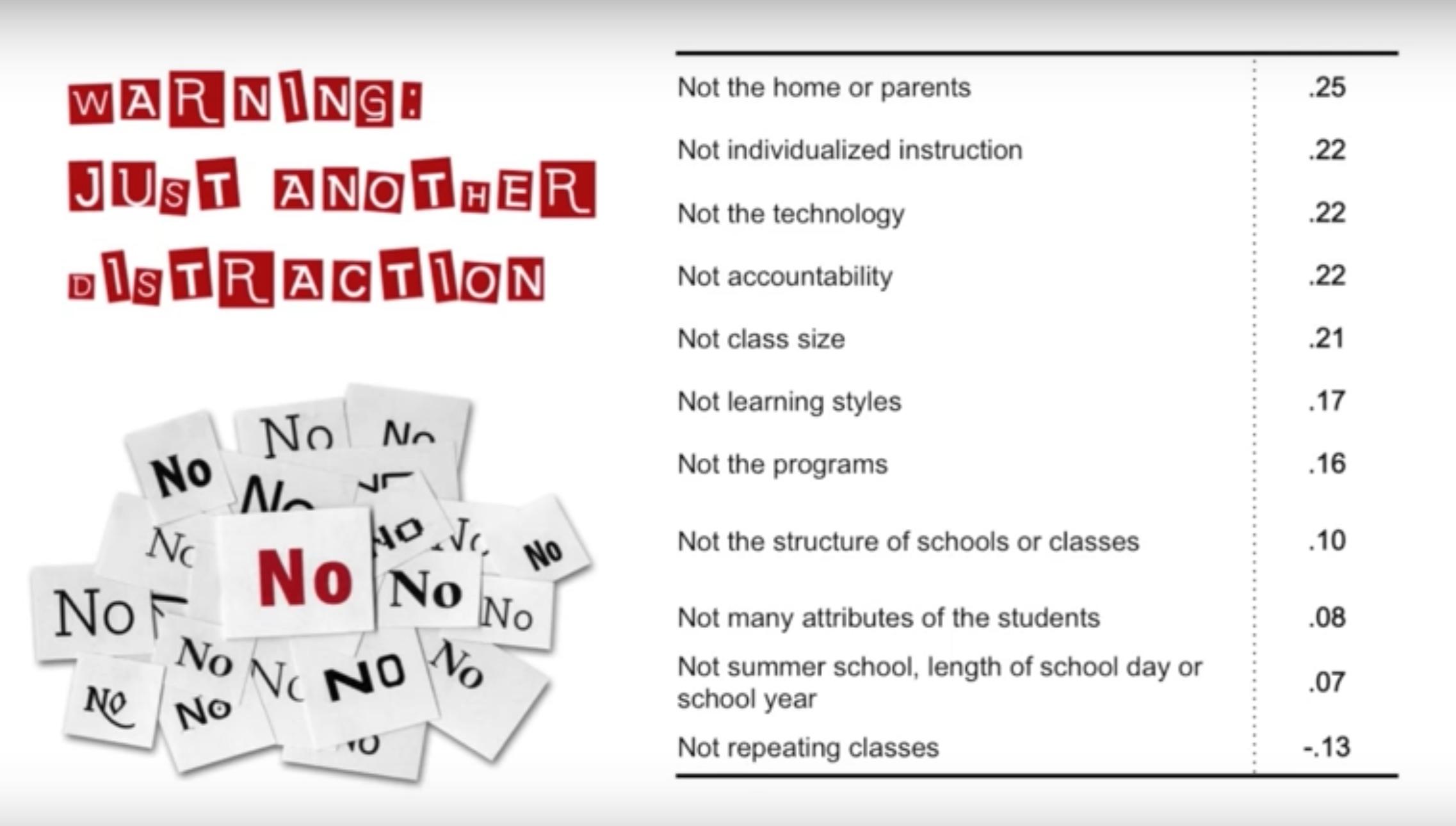 The Goldilocks Principle Meeting Needs >> Teachers Do Not Need Fixing Sonya Van Schaijik